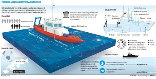 equipamiento-oceanografico-Antarctica