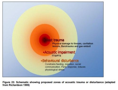 Relation-source-acoustique-